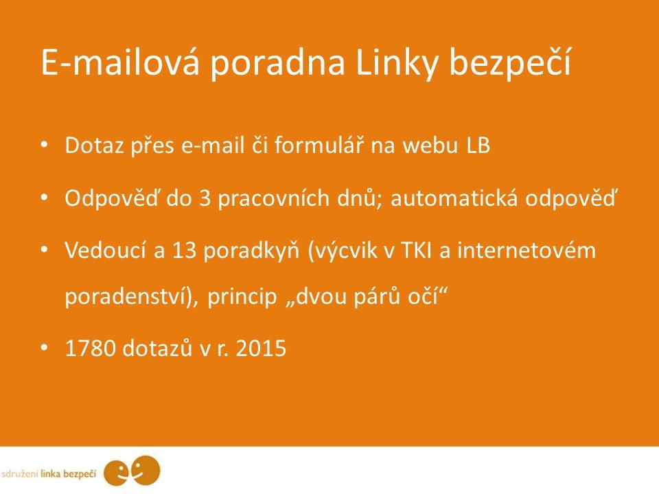 """E-mailová poradna Linky bezpečí Dotaz přes e-mail či formulář na webu LB Odpověď do 3 pracovních dnů; automatická odpověď Vedoucí a 13 poradkyň (výcvik v TKI a internetovém poradenství), princip """"dvou párů očí 1780 dotazů v r."""