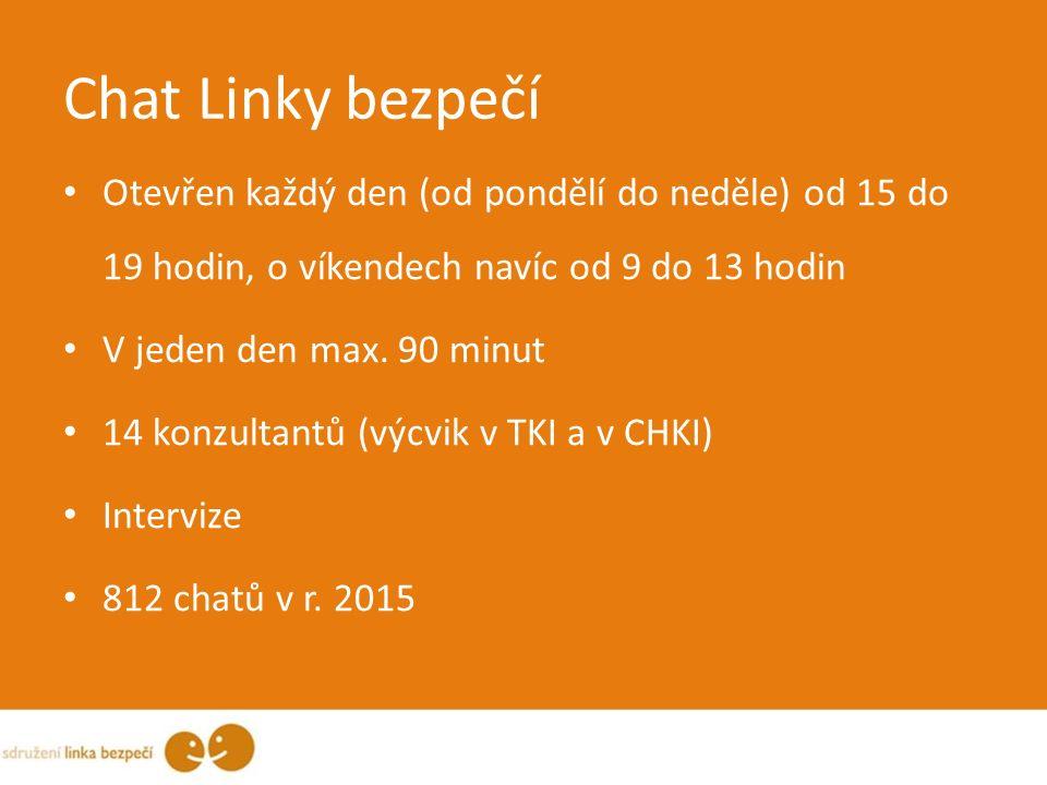 Chat Linky bezpečí Otevřen každý den (od pondělí do neděle) od 15 do 19 hodin, o víkendech navíc od 9 do 13 hodin V jeden den max. 90 minut 14 konzult
