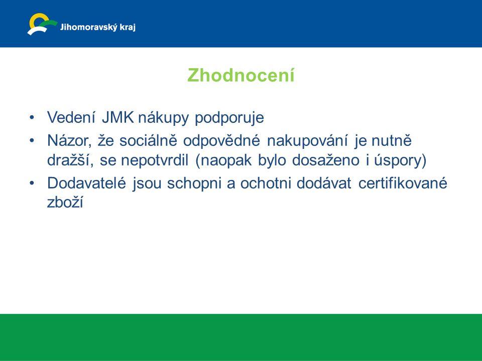 Zhodnocení Vedení JMK nákupy podporuje Názor, že sociálně odpovědné nakupování je nutně dražší, se nepotvrdil (naopak bylo dosaženo i úspory) Dodavatelé jsou schopni a ochotni dodávat certifikované zboží