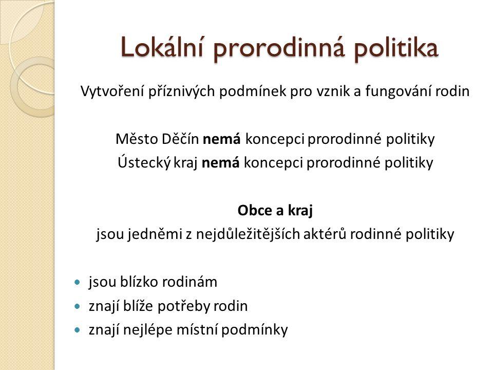 Lokální prorodinná politika Vytvoření příznivých podmínek pro vznik a fungování rodin Město Děčín nemá koncepci prorodinné politiky Ústecký kraj nemá