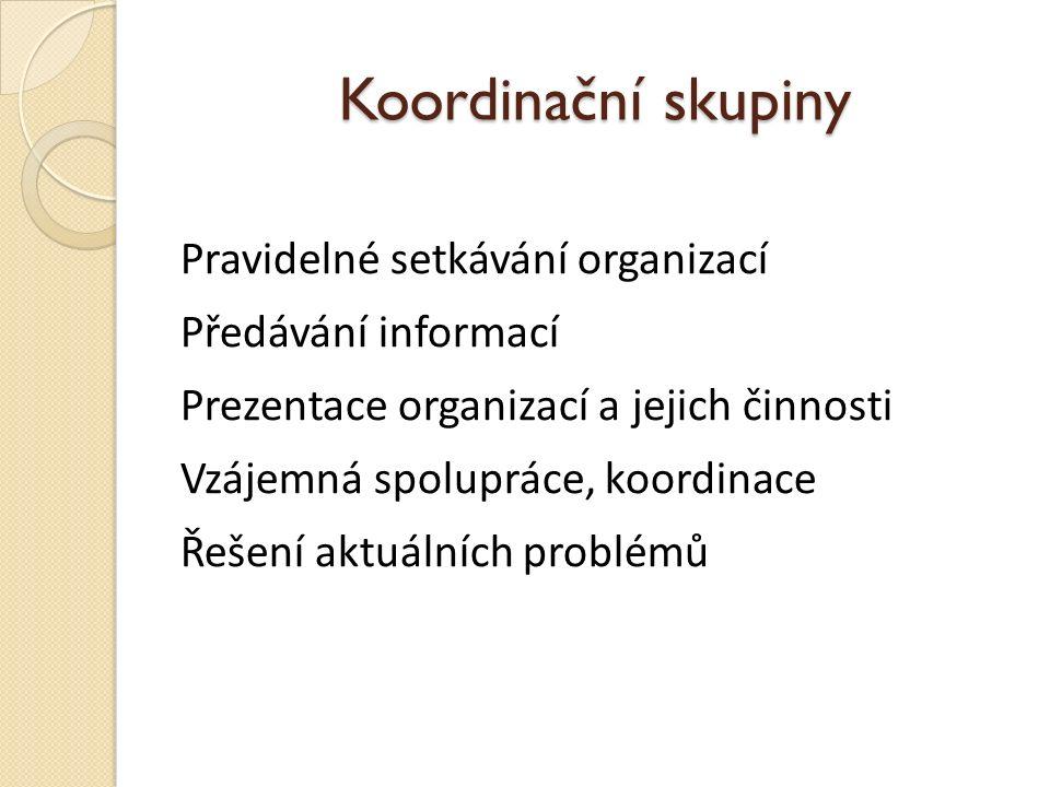 Koordinační skupiny Pravidelné setkávání organizací Předávání informací Prezentace organizací a jejich činnosti Vzájemná spolupráce, koordinace Řešení