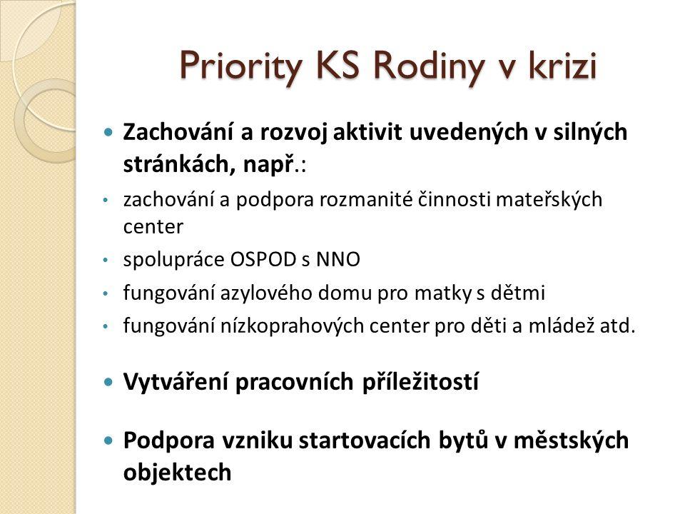 Priority KS Rodiny v krizi Zachování a rozvoj aktivit uvedených v silných stránkách, např.: zachování a podpora rozmanité činnosti mateřských center s