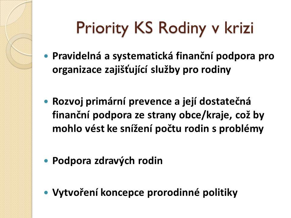 Priority KS Rodiny v krizi Pravidelná a systematická finanční podpora pro organizace zajišťující služby pro rodiny Rozvoj primární prevence a její dos