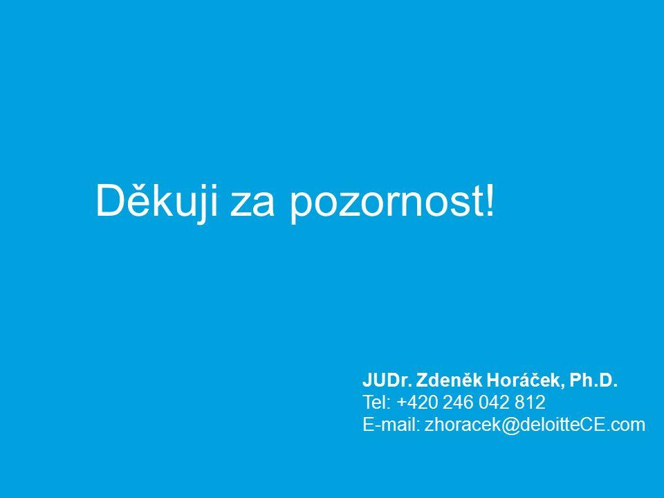 Děkuji za pozornost! JUDr. Zdeněk Horáček, Ph.D. Tel: +420 246 042 812 E-mail: zhoracek@deloitteCE.com