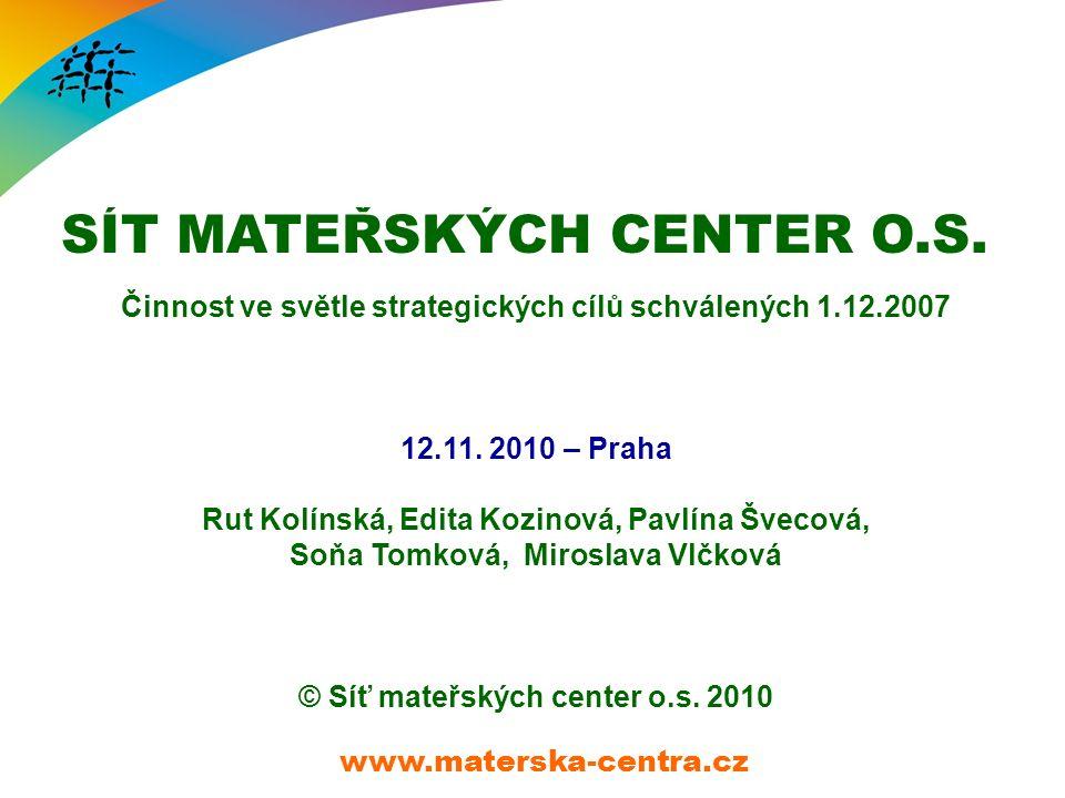 SÍT MATEŘSKÝCH CENTER O.S. Činnost ve světle strategických cílů schválených 1.12.2007 12.11.