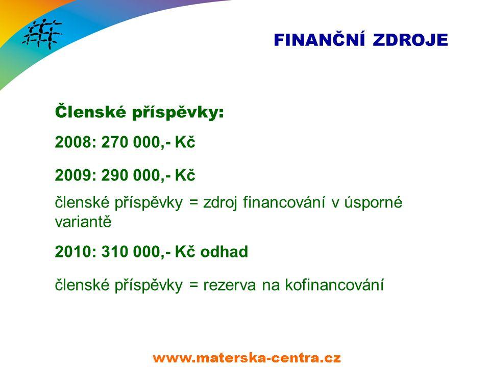 FINANČNÍ ZDROJE Členské příspěvky: 2008: 270 000,- Kč 2009: 290 000,- Kč členské příspěvky = zdroj financování v úsporné variantě 2010: 310 000,- Kč odhad členské příspěvky = rezerva na kofinancování www.materska-centra.cz