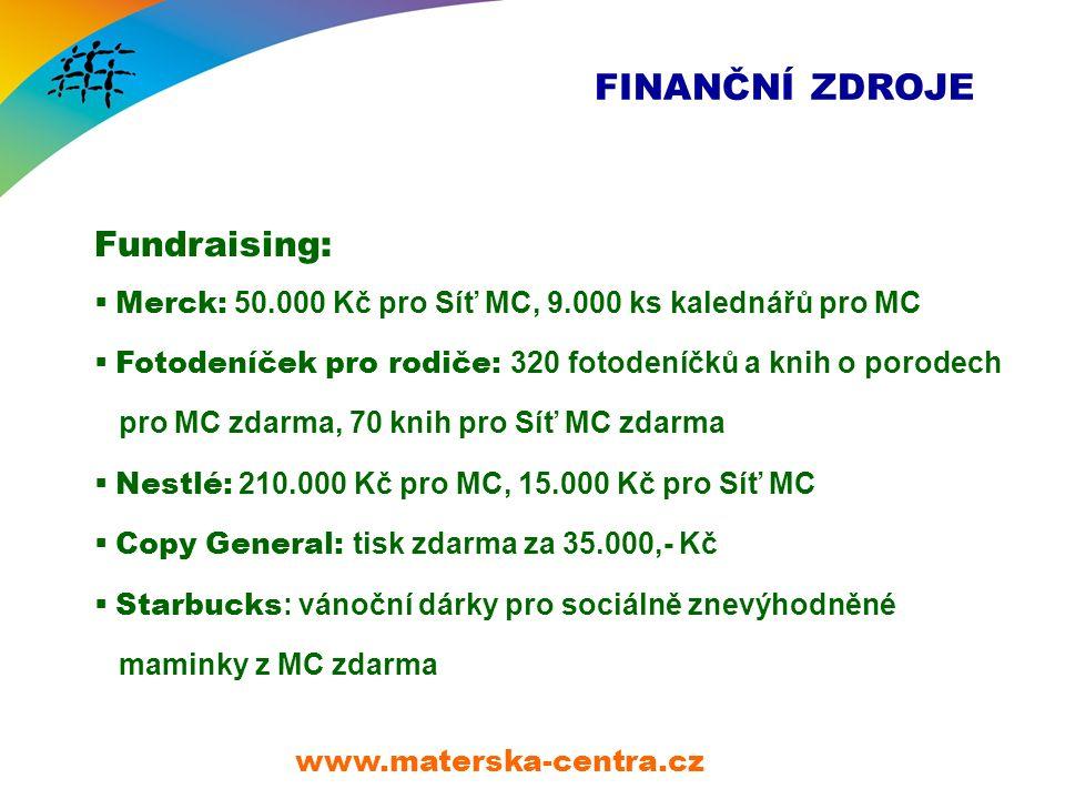 FINANČNÍ ZDROJE Fundraising:  Merck: 50.000 Kč pro Síť MC, 9.000 ks kalednářů pro MC  Fotodeníček pro rodiče: 320 fotodeníčků a knih o porodech pro MC zdarma, 70 knih pro Síť MC zdarma  Nestlé: 210.000 Kč pro MC, 15.000 Kč pro Síť MC  Copy General: tisk zdarma za 35.000,- Kč  Starbucks : vánoční dárky pro sociálně znevýhodněné maminky z MC zdarma www.materska-centra.cz