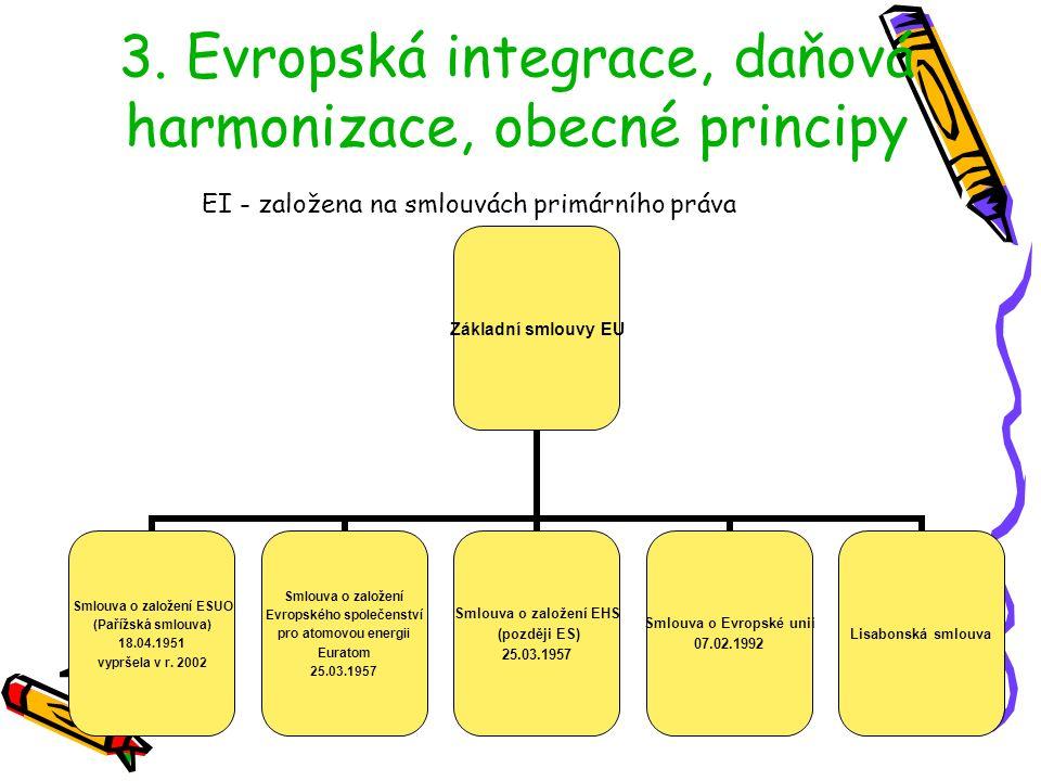 EI - založena na smlouvách primárního práva