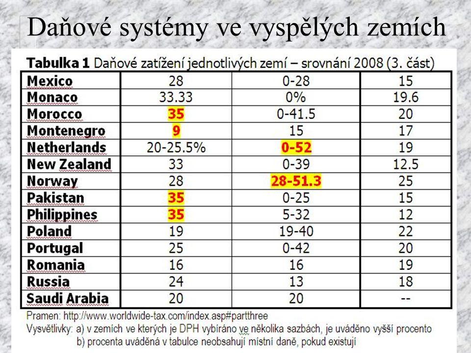 Daňové systémy ve vyspělých zemích