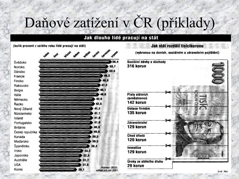 Daňové zatížení v ČR (příklady)