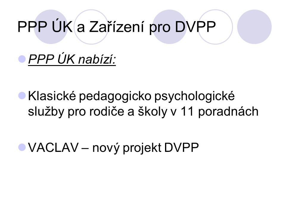 PPP ÚK a Zařízení pro DVPP PPP ÚK nabízí: Klasické pedagogicko psychologické služby pro rodiče a školy v 11 poradnách VACLAV – nový projekt DVPP
