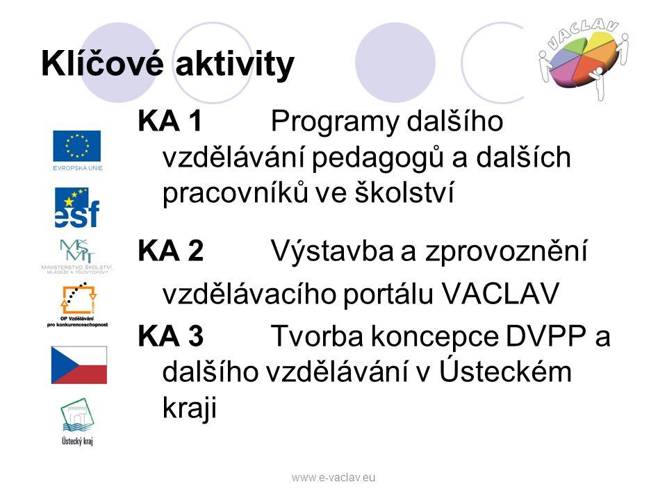 Klíčové aktivity KA 1Programy dalšího vzdělávání pedagogů a dalších pracovníků ve školství KA 2Výstavba a zprovoznění vzdělávacího portálu VACLAV KA 3Tvorba koncepce DVPP a dalšího vzdělávání v Ústeckém kraji www.e-vaclav.eu