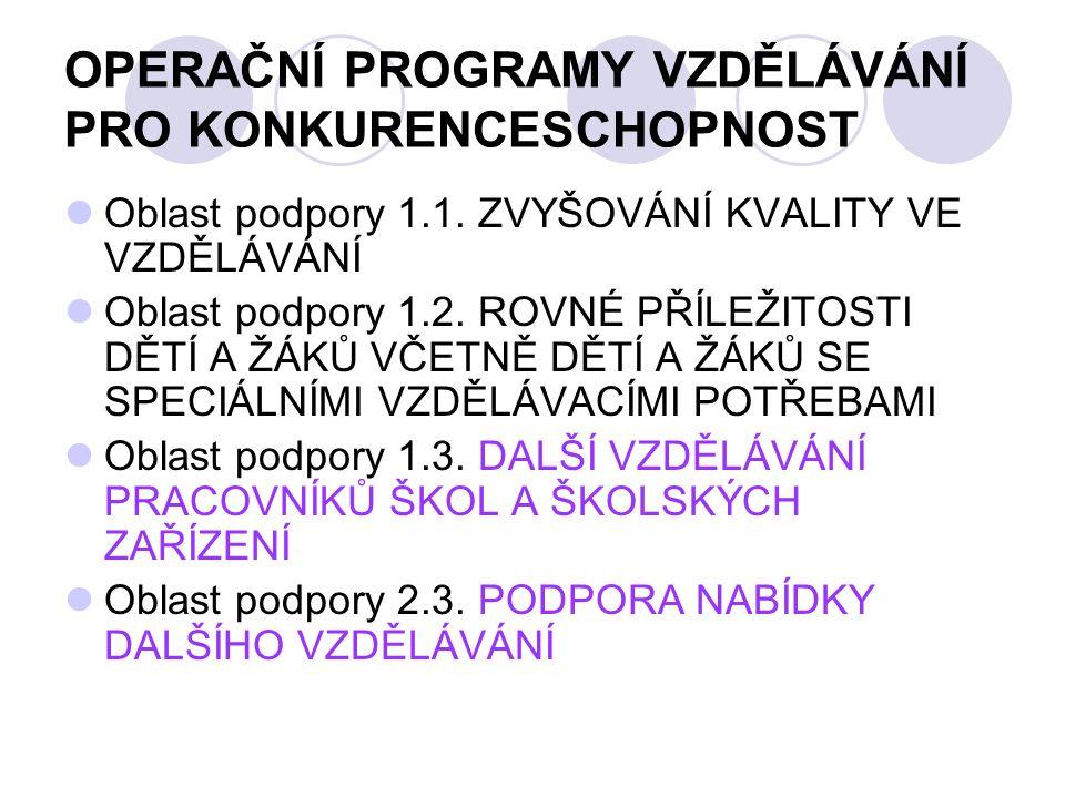 OPERAČNÍ PROGRAMY VZDĚLÁVÁNÍ PRO KONKURENCESCHOPNOST Oblast podpory 1.1.