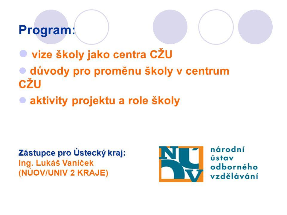 Program: vize školy jako centra CŽU důvody pro proměnu školy v centrum CŽU aktivity projektu a role školy Zástupce pro Ústecký kraj: Ing.