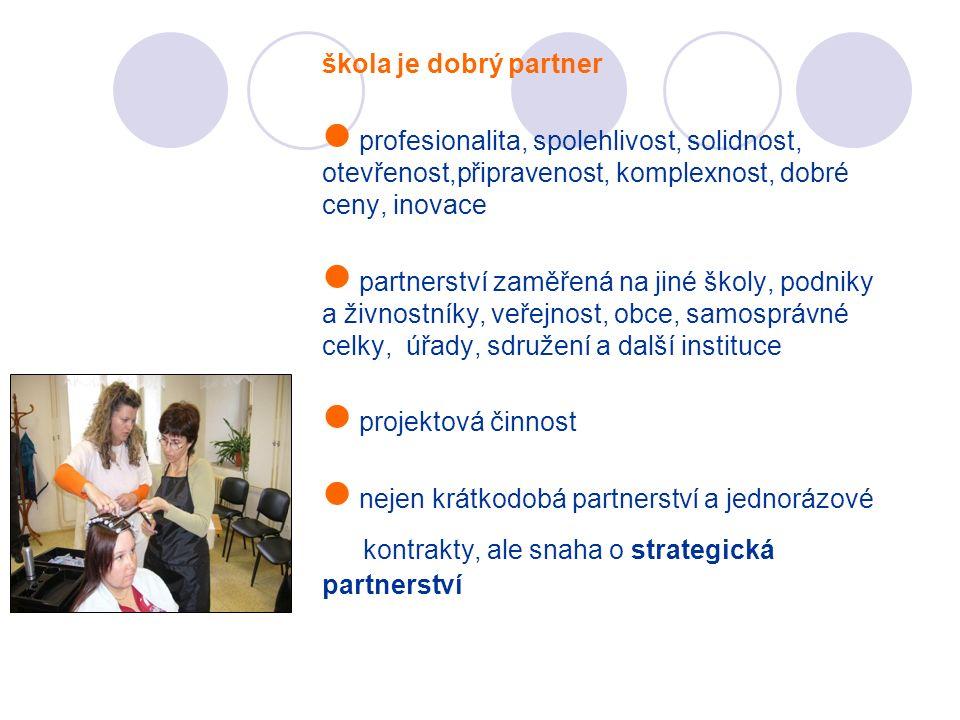 škola je dobrý partner profesionalita, spolehlivost, solidnost, otevřenost,připravenost, komplexnost, dobré ceny, inovace partnerství zaměřená na jiné školy, podniky a živnostníky, veřejnost, obce, samosprávné celky, úřady, sdružení a další instituce projektová činnost nejen krátkodobá partnerství a jednorázové kontrakty, ale snaha o strategická partnerství