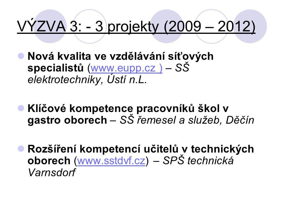 VÝZVA 3: - 3 projekty (2009 – 2012) Nová kvalita ve vzdělávání síťových specialistů (www.eupp.cz ) – SŠ elektrotechniky, Ústí n.L.www.eupp.cz ) Klíčové kompetence pracovníků škol v gastro oborech – SŠ řemesel a služeb, Děčín Rozšíření kompetencí učitelů v technických oborech (www.sstdvf.cz) – SPŠ technická Varnsdorfwww.sstdvf.cz