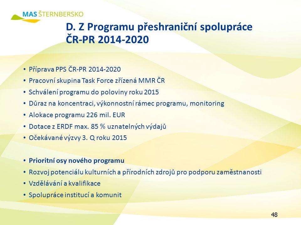 D. Z Programu přeshraniční spolupráce ČR-PR 2014-2020 Příprava PPS ČR-PR 2014-2020 Pracovní skupina Task Force zřízená MMR ČR Schválení programu do po