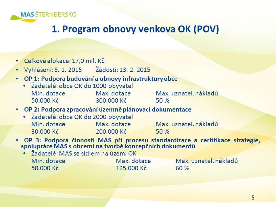 1. Program obnovy venkova OK (POV) Celková alokace: 17,0 mil.