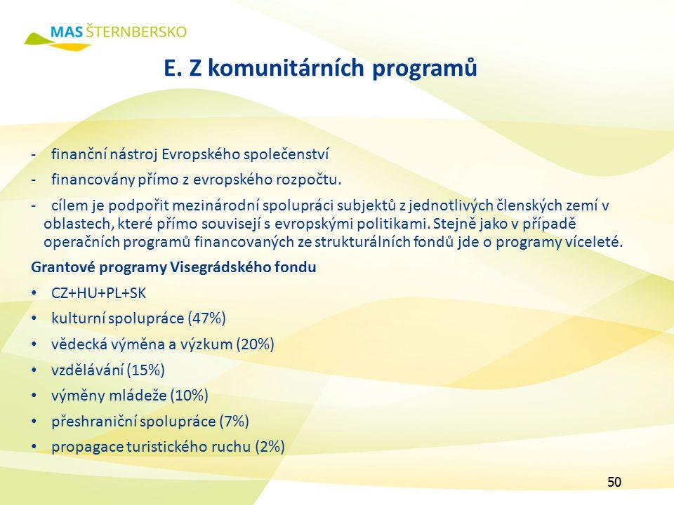 E. Z komunitárních programů -finanční nástroj Evropského společenství -financovány přímo z evropského rozpočtu. -cílem je podpořit mezinárodní spolupr