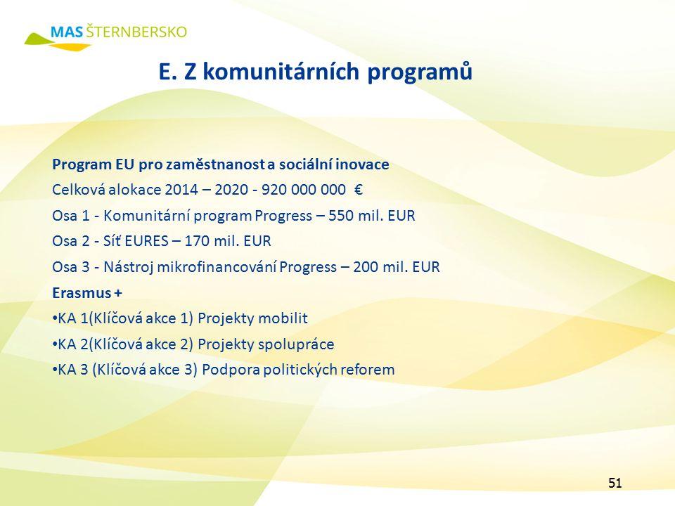 E. Z komunitárních programů Program EU pro zaměstnanost a sociální inovace Celková alokace 2014 – 2020 - 920 000 000 € Osa 1 - Komunitární program Pro