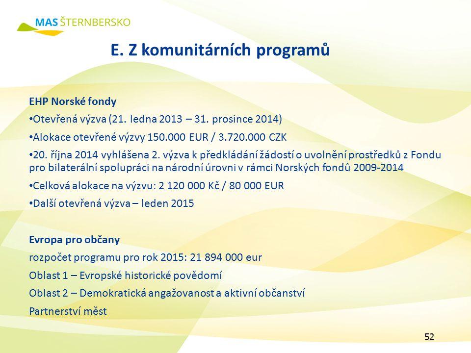 E. Z komunitárních programů EHP Norské fondy Otevřená výzva (21.