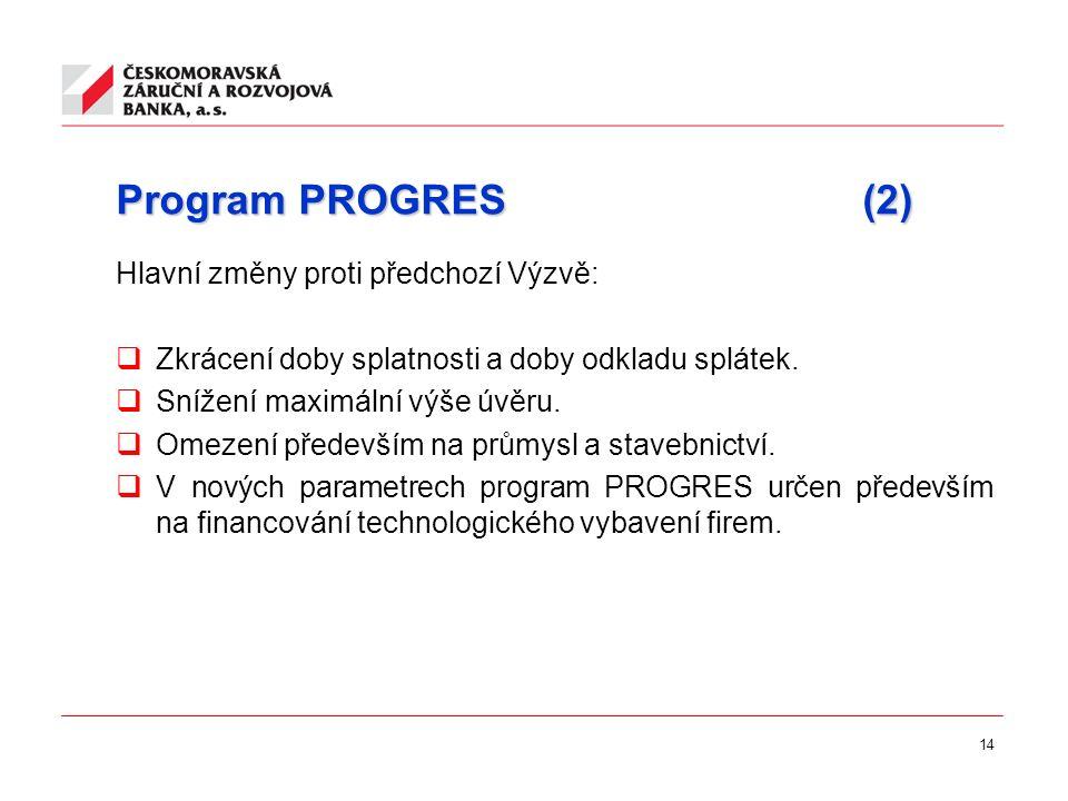 14 Program PROGRES (2) Hlavní změny proti předchozí Výzvě:  Zkrácení doby splatnosti a doby odkladu splátek.  Snížení maximální výše úvěru.  Omezen