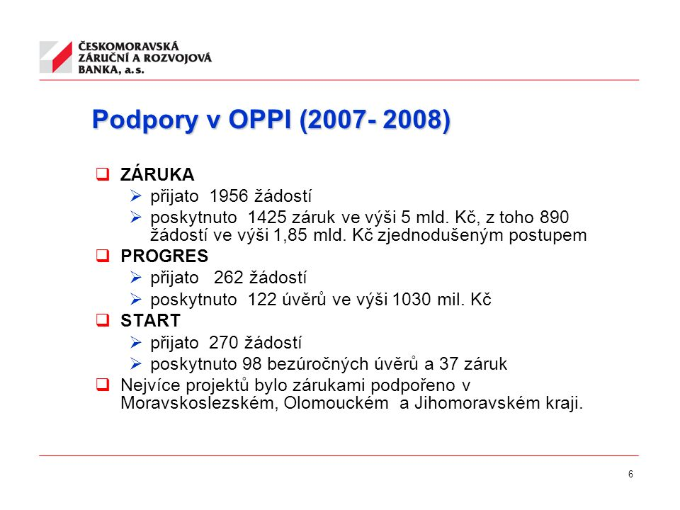 6 Podpory v OPPI (2007- 2008) Podpory v OPPI (2007- 2008)  ZÁRUKA  přijato 1956 žádostí  poskytnuto 1425 záruk ve výši 5 mld. Kč, z toho 890 žádost