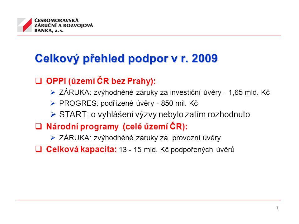 7 Celkový přehled podpor v r. 2009  OPPI (území ČR bez Prahy):  ZÁRUKA: zvýhodněné záruky za investiční úvěry - 1,65 mld. Kč  PROGRES: podřízené úv