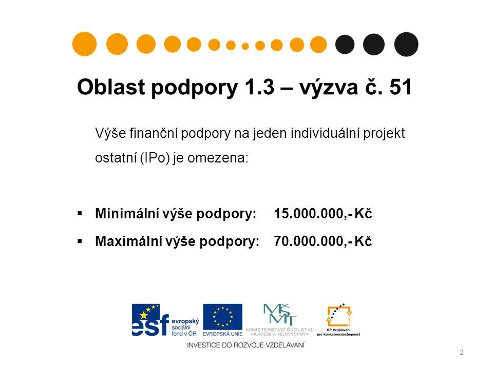 Oblast podpory 1.3 – výzva č.51 Míra podpory: 100% způsobilých výdajů projektu 85% ESF 15% SR 1.