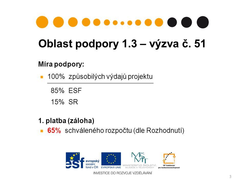 Oblast podpory 1.3 – výzva č. 51 Míra podpory: 100% způsobilých výdajů projektu 85% ESF 15% SR 1.