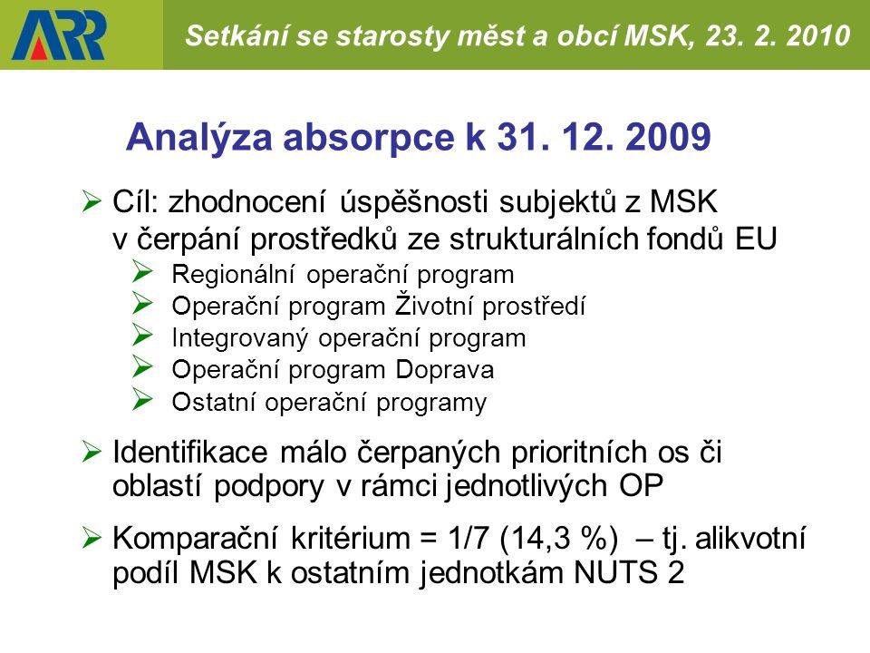 Setkání se starosty měst a obcí MSK, 23. 2. 2010 Analýza absorpce k 31.