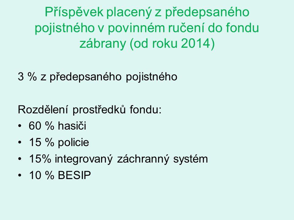 Příspěvek placený z předepsaného pojistného v povinném ručení do fondu zábrany (od roku 2014) 3 % z předepsaného pojistného Rozdělení prostředků fondu: 60 % hasiči 15 % policie 15% integrovaný záchranný systém 10 % BESIP