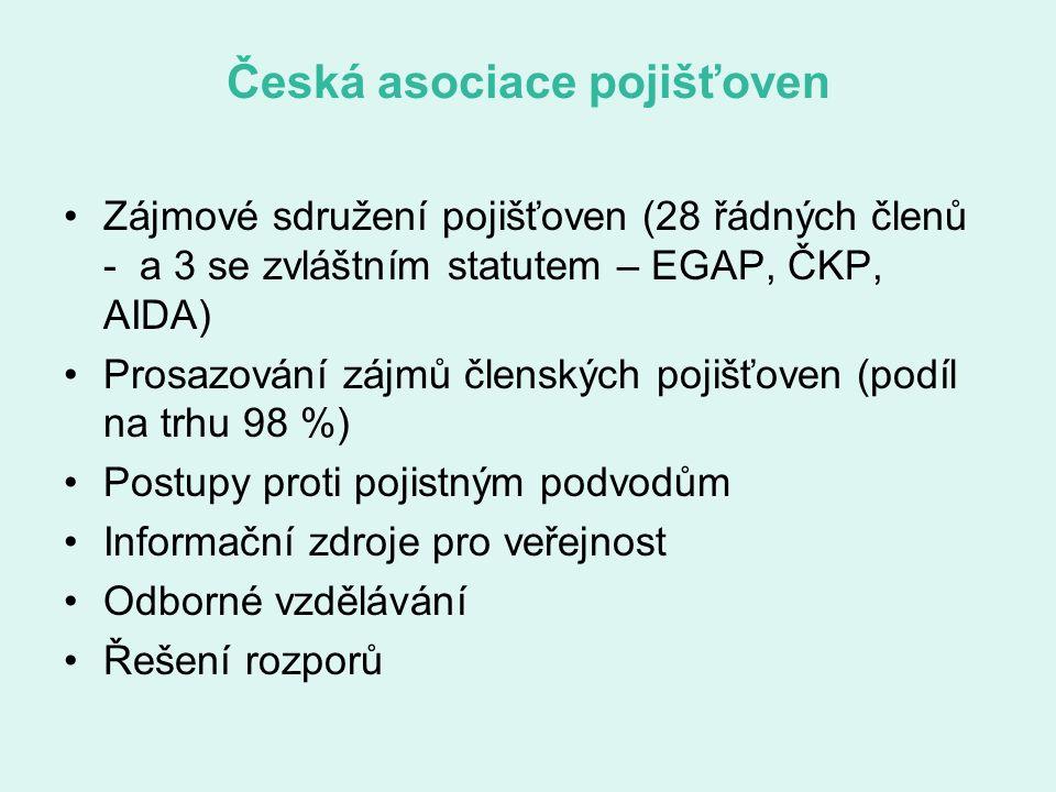 Zájmové sdružení pojišťoven (28 řádných členů - a 3 se zvláštním statutem – EGAP, ČKP, AIDA) Prosazování zájmů členských pojišťoven (podíl na trhu 98 %) Postupy proti pojistným podvodům Informační zdroje pro veřejnost Odborné vzdělávání Řešení rozporů