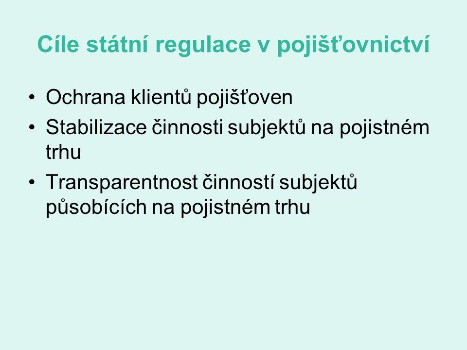 Cíle státní regulace v pojišťovnictví Ochrana klientů pojišťoven Stabilizace činnosti subjektů na pojistném trhu Transparentnost činností subjektů působících na pojistném trhu