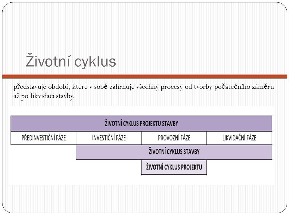 Životní cyklus p ř edstavuje období, které v sob ě zahrnuje všechny procesy od tvorby po č áte č ního zám ě ru až po likvidaci stavby.
