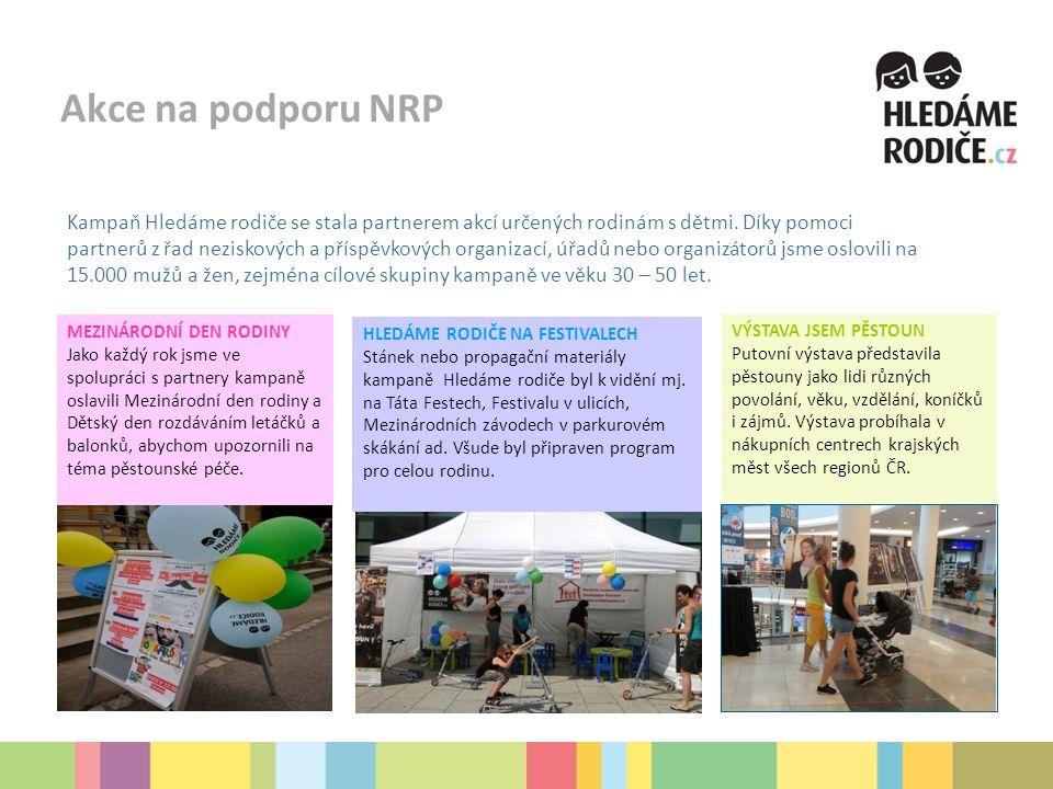 Akce na podporu NRP MEZINÁRODNÍ DEN RODINY Jako každý rok jsme ve spolupráci s partnery kampaně oslavili Mezinárodní den rodiny a Dětský den rozdáváním letáčků a balonků, abychom upozornili na téma pěstounské péče.