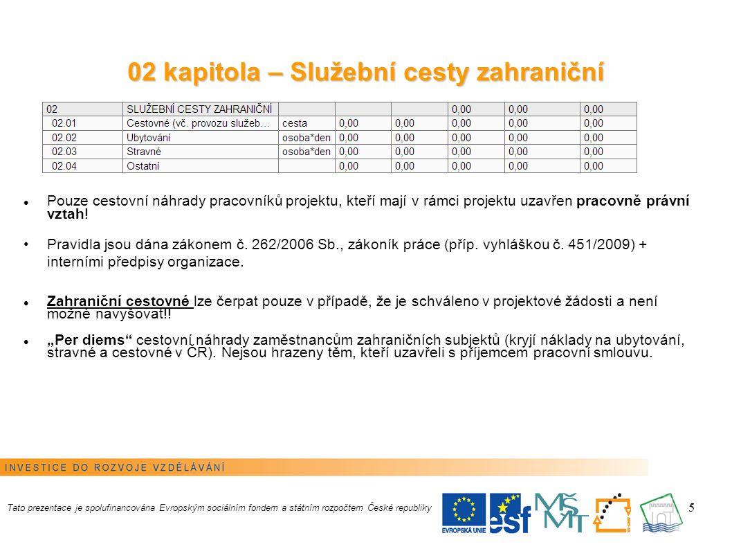 6 03 kapitola – Zařízení I.Limit 25 % CZV projektu včetně křížového financování.