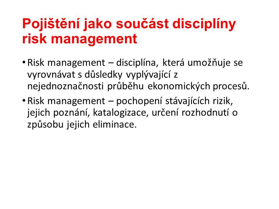 Pojištění jako součást disciplíny risk management Risk management – disciplína, která umožňuje se vyrovnávat s důsledky vyplývající z nejednoznačnosti průběhu ekonomických procesů.