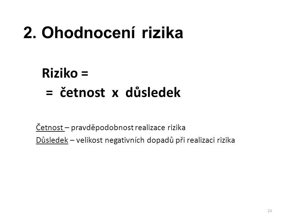 2. Ohodnocení rizika Riziko = = četnost x důsledek Četnost – pravděpodobnost realizace rizika Důsledek – velikost negativních dopadů při realizaci riz