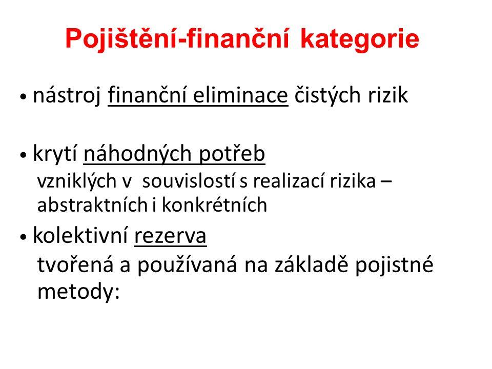 Pojištění-finanční kategorie nástroj finanční eliminace čistých rizik krytí náhodných potřeb vzniklých v souvislostí s realizací rizika – abstraktních i konkrétních kolektivní rezerva tvořená a používaná na základě pojistné metody: