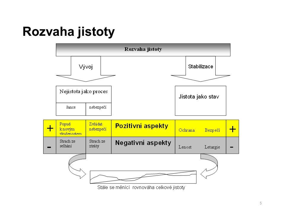 Identifikace rizik - metody brainstorming dotazníky podnikové analýzy a studie, které při zaměření na konkrétní oblast popisují vnitřní procesy a zároveň se zaměřují na faktory, kterými jsou tyto procesy ovlivňovány mezipodnikové srovnání (nejčastěji s lídry v daném oboru či oblasti) analýza scénářů semináře a kurzy řízení rizik havarijní šetření audit a kontrola HAZOP (Hazard & Operability Studies) 16