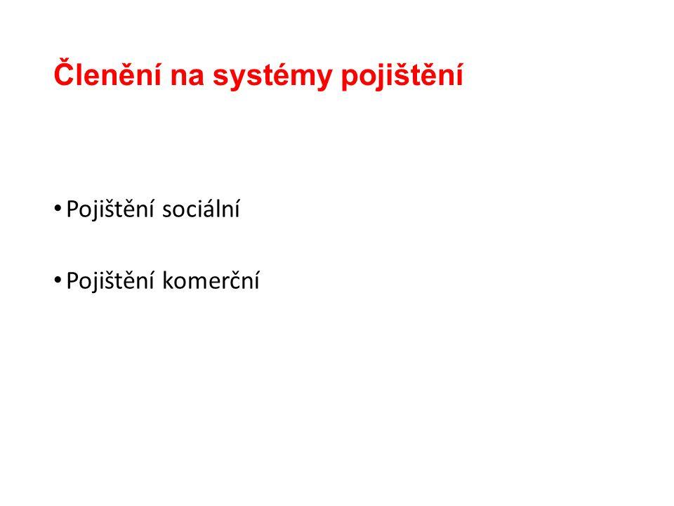 Členění na systémy pojištění Pojištění sociální Pojištění komerční