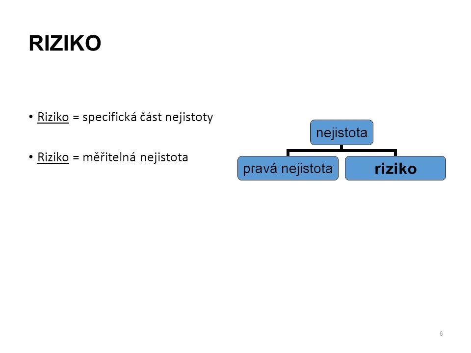 Druhy rizik Záměrná a čistá rizika Objektivní a subjektivní rizika Systematická a jedinečná Členění podle věcné náplně Pojistitelná a nepojistitelná rizika 17