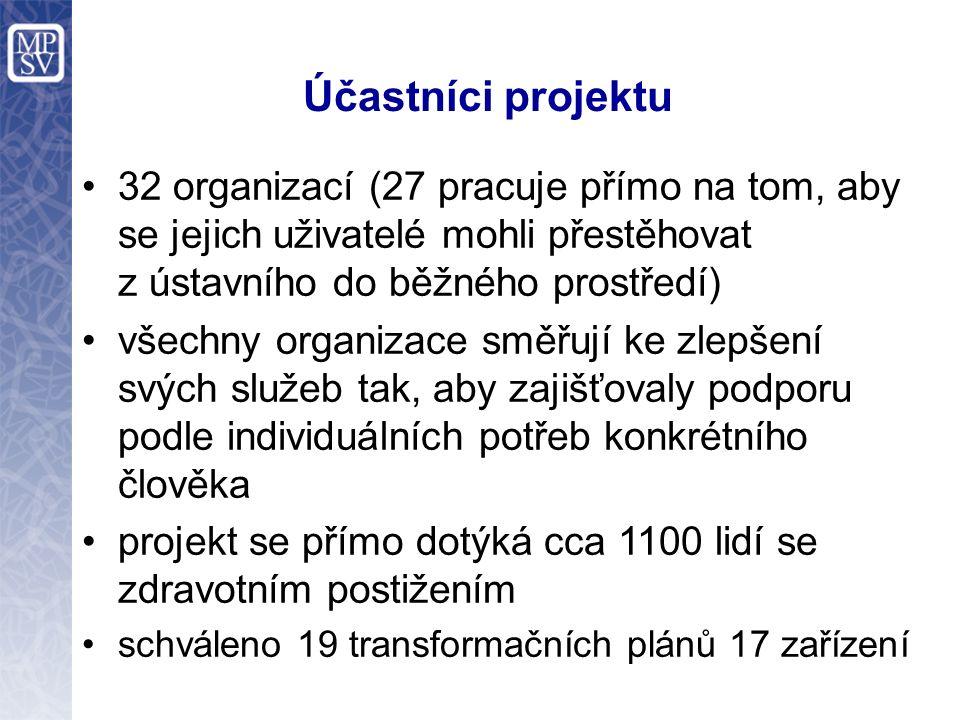 Účastníci projektu 32 organizací (27 pracuje přímo na tom, aby se jejich uživatelé mohli přestěhovat z ústavního do běžného prostředí) všechny organiz