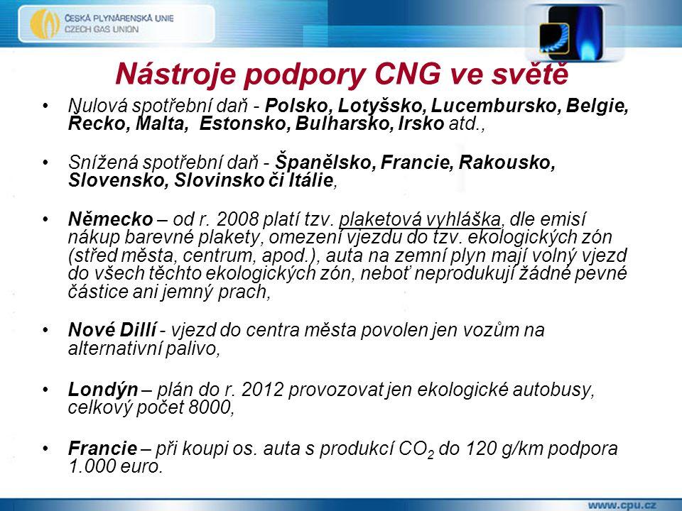 Nástroje podpory CNG ve světě Nulová spotřební daň - Polsko, Lotyšsko, Lucembursko, Belgie, Řecko, Malta, Estonsko, Bulharsko, Irsko atd., Snížená spotřební daň - Španělsko, Francie, Rakousko, Slovensko, Slovinsko či Itálie, Německo – od r.
