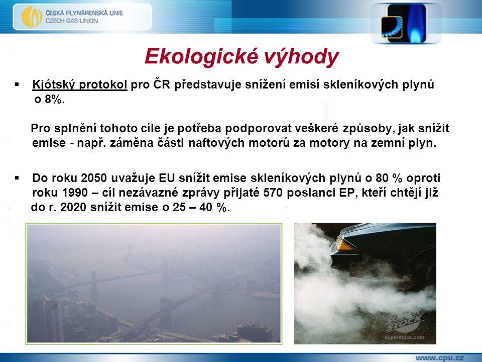 Ekologické výhody  Kjótský protokol pro ČR představuje snížení emisí skleníkových plynů o 8%.