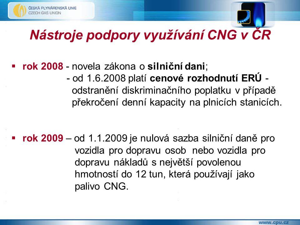 rok 2008 - novela zákona o silniční dani; - od 1.6.2008 platí cenové rozhodnutí ERÚ - odstranění diskriminačního poplatku v případě překročení denní kapacity na plnicích stanicích.
