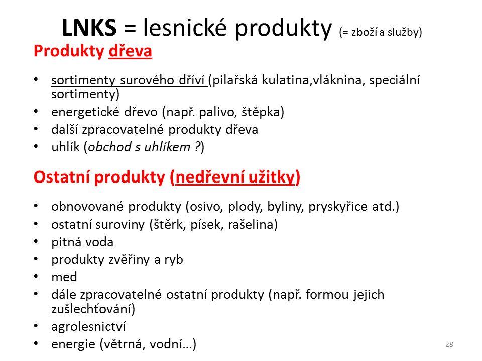 LNKS = lesnické produkty (= zboží a služby) Produkty dřeva sortimenty surového dříví (pilařská kulatina,vláknina, speciální sortimenty) energetické dř