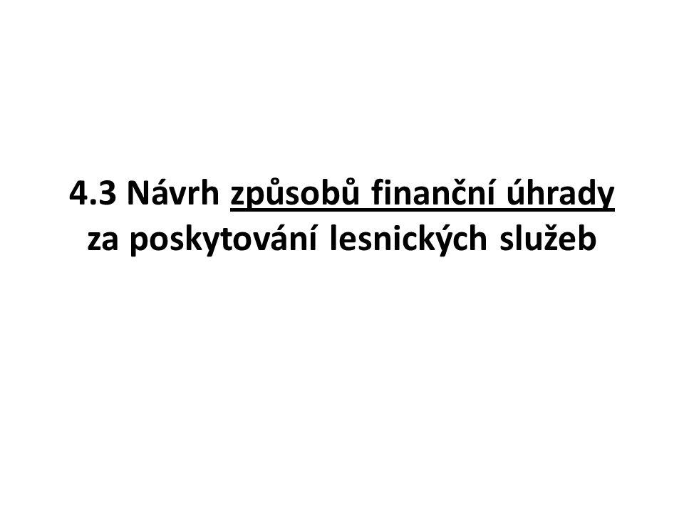 4.3 Návrh způsobů finanční úhrady za poskytování lesnických služeb