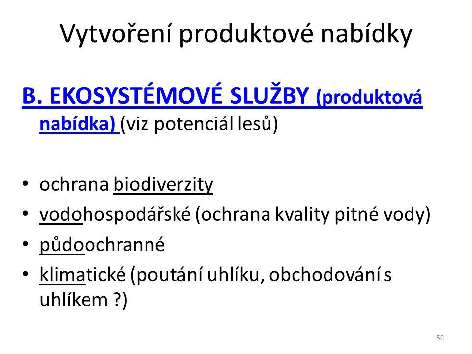 Vytvoření produktové nabídky B. EKOSYSTÉMOVÉ SLUŽBY (produktová nabídka) (viz potenciál lesů) ochrana biodiverzity vodohospodářské (ochrana kvality pi